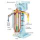Centrifugal Separators 680L-3300L Per Hour